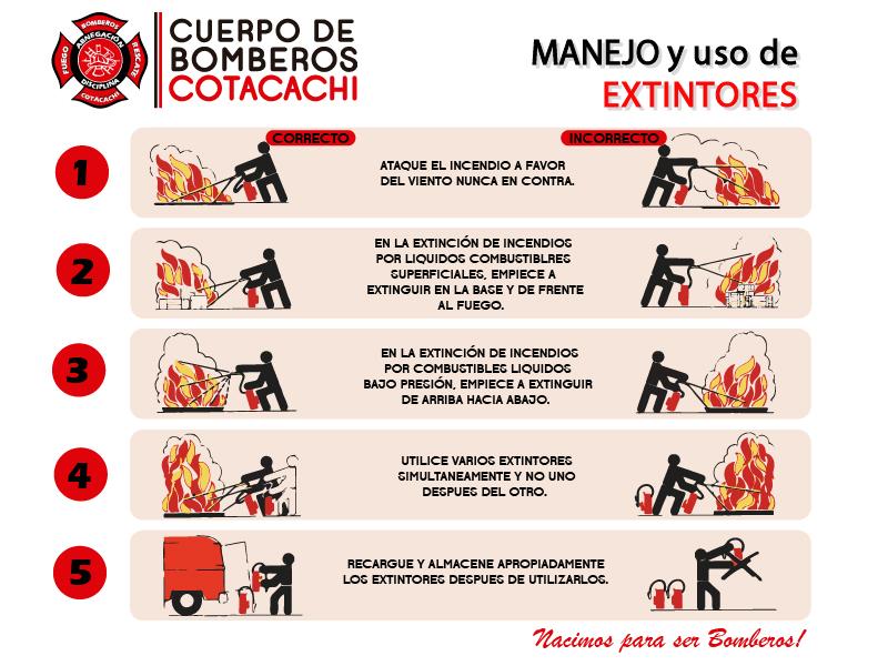 Manejo y uso de Extintores